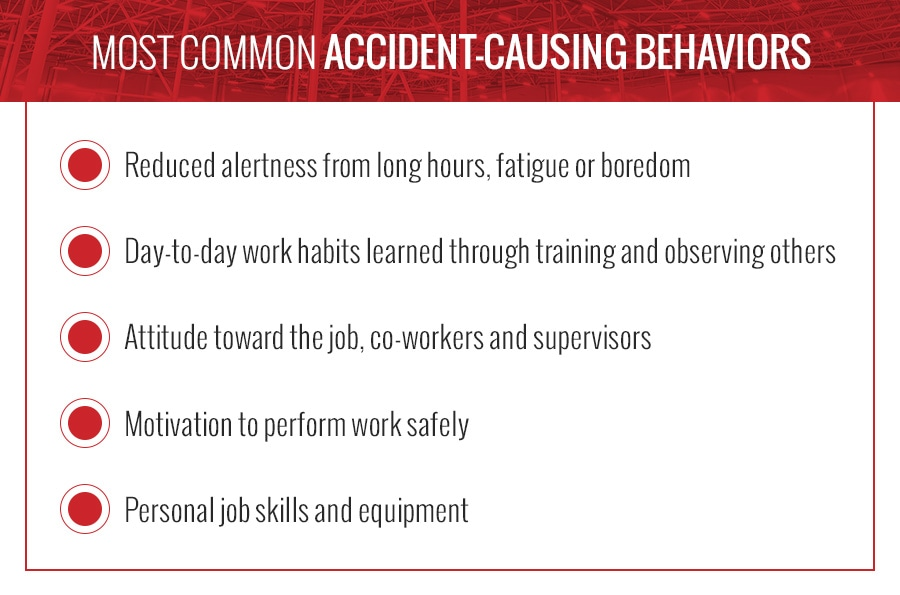 Common Causes of Workplace Accidents