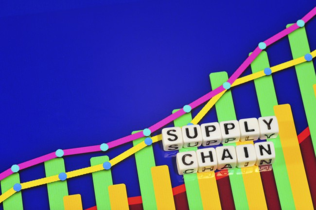 2016 supply chain trends