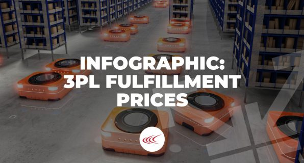 3PL Fulfillment Prices survey