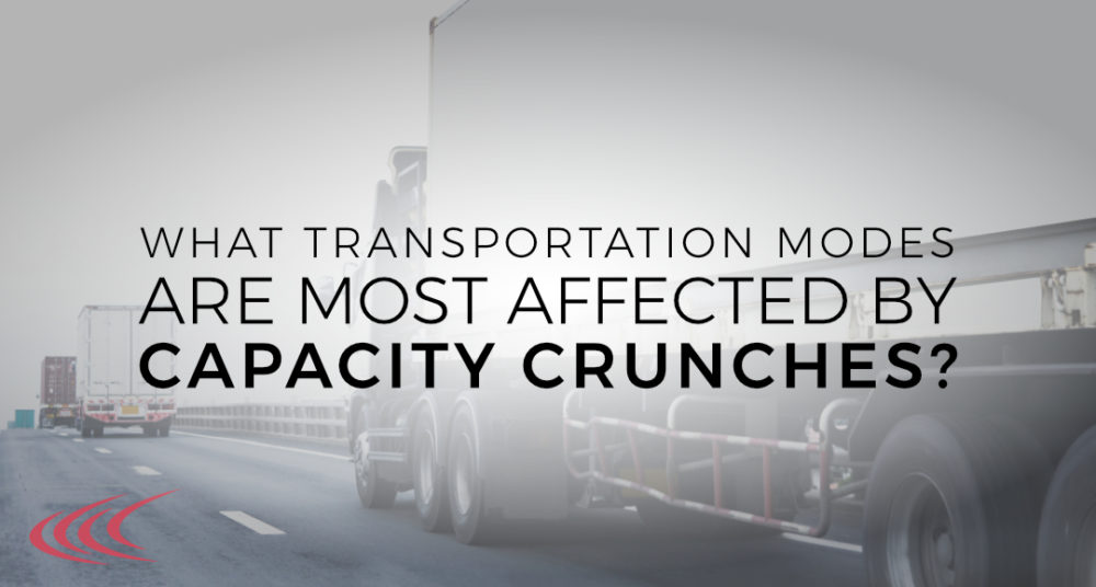 Capacity Crunches