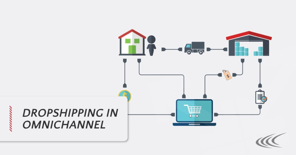 Dropshipping in Omnichannel