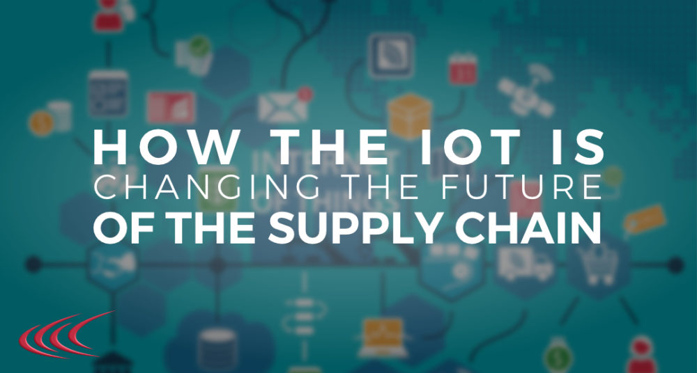 Future of the Supply Chain