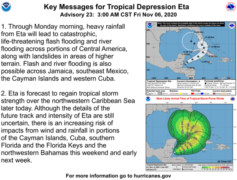 Key Messaging For Tropical Depression Eta from NHC
