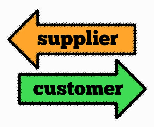 Sales and Operations Planning supplier and customer