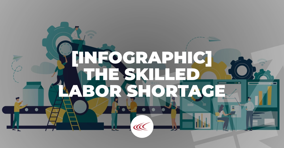 Skilled Labor Shortage