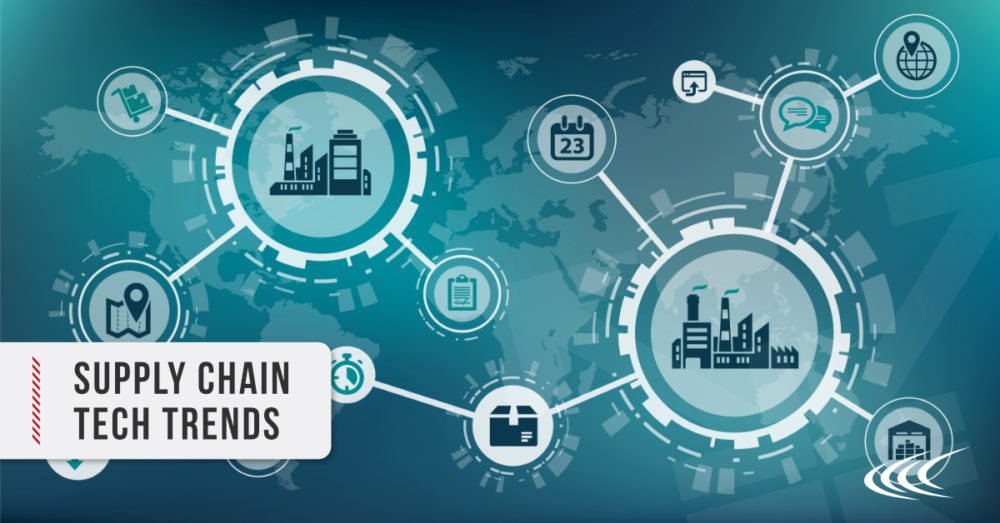 Supply Chain Technology Trends 2020