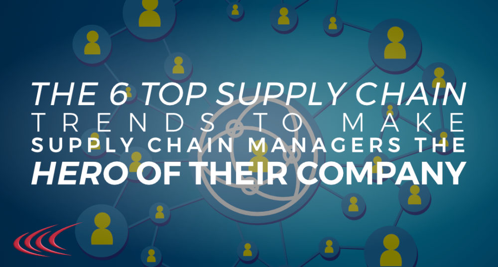 Top Supply Chain Trends
