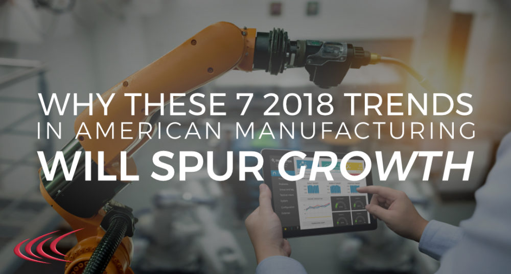 Trends in American manufacturing