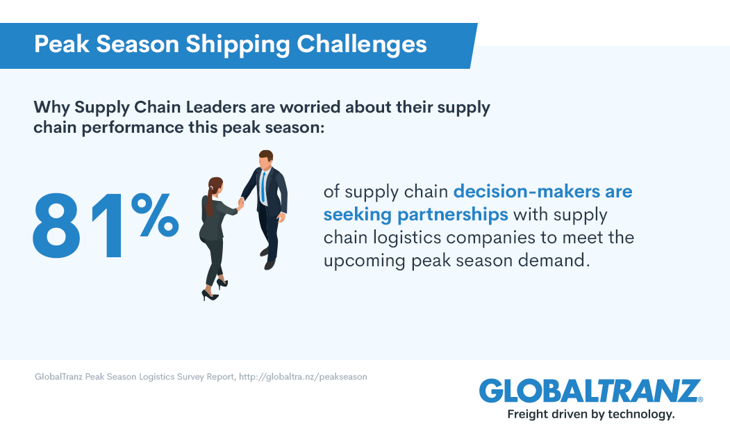 To protect freight from small parcel shipping rejections or delays, supply chain leaders are partnering with 3PLs and logistics providers.