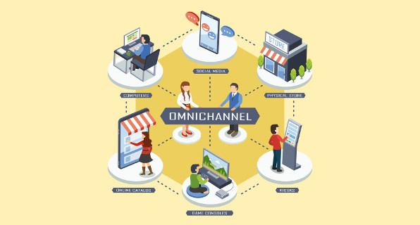 omnichannel solutions image