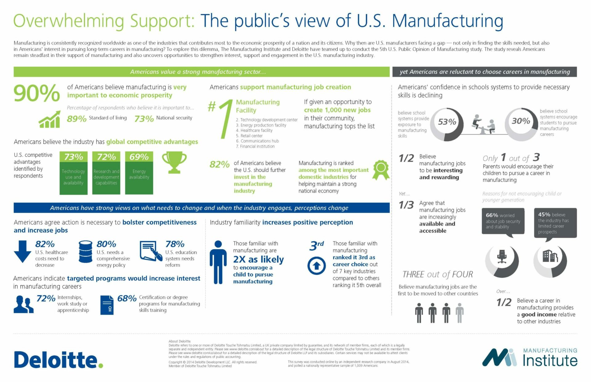 public perception of american manufacturing