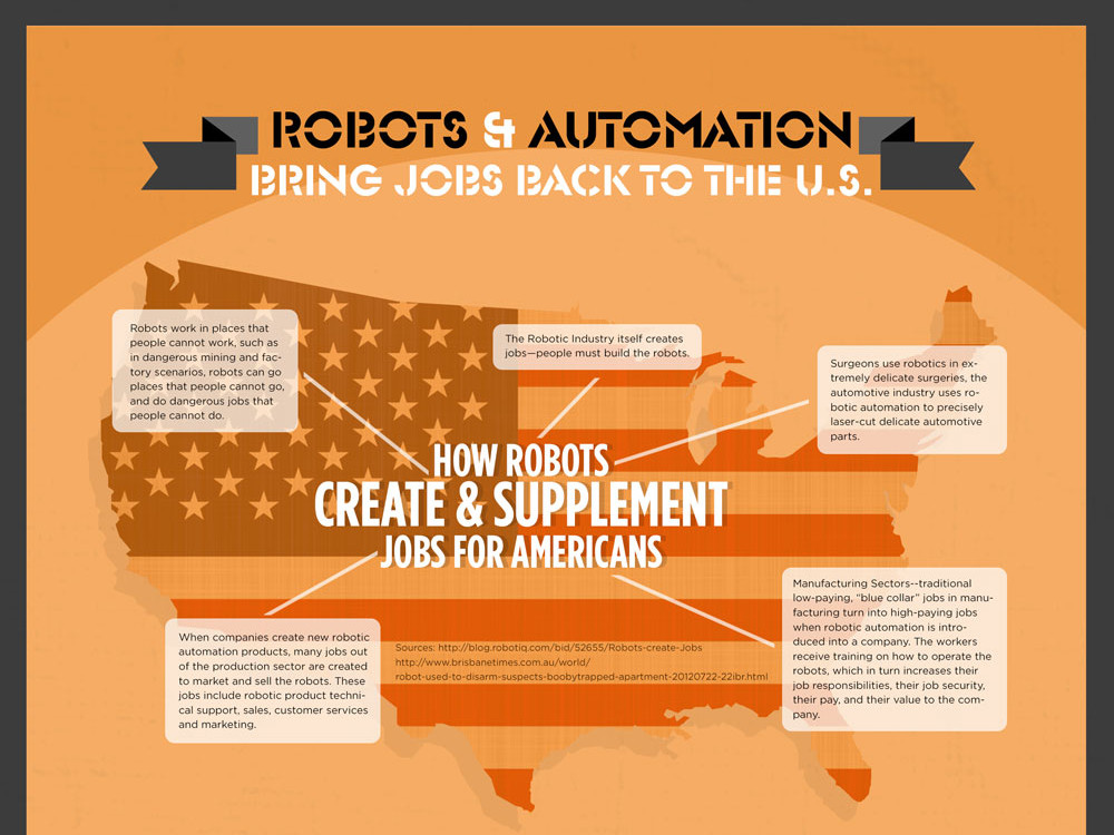 robotics manufacturing infographic preview