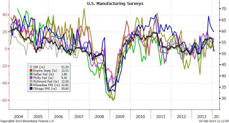 state of american manufacturing