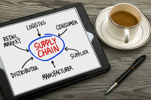 supply chain articles