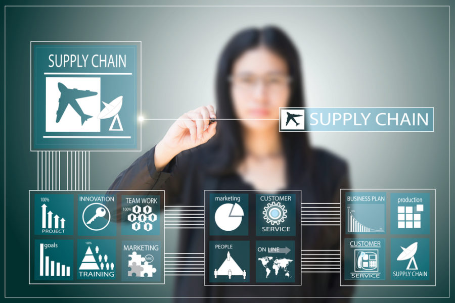 supply chain trends infographic