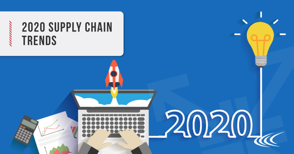 supply chain trends to know