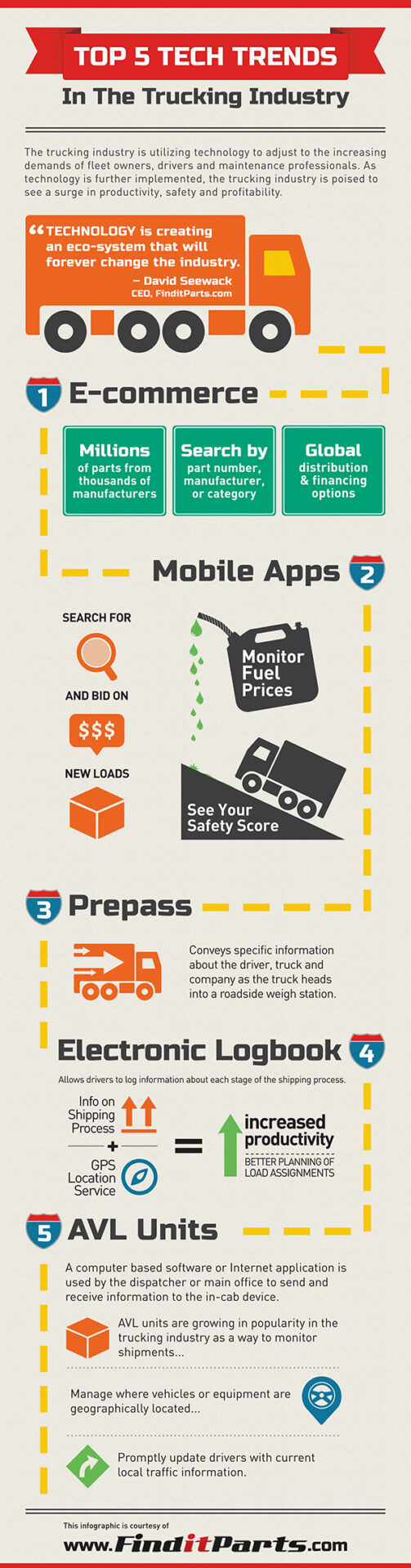 helpful trucking apps infographic