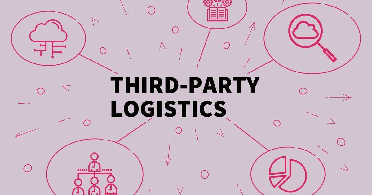 third party logistics featured image