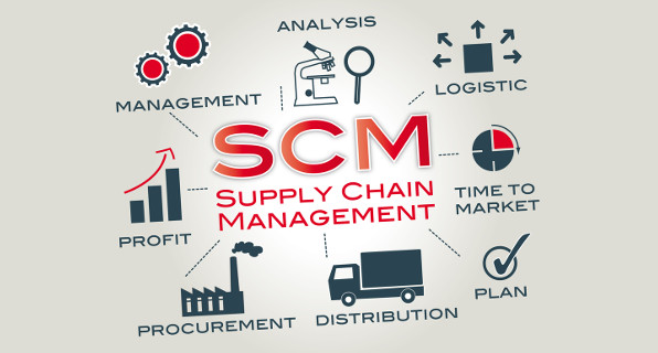 top supply chain blogs 2014